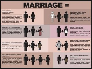 How-the-Bible-Defines-Marriage